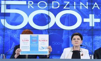 В Польше в рамках программы «Семья 500+» выплачено уже более 900 млн евро