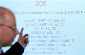 NGO scours internet for 'Polish death camps'