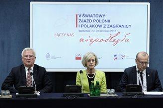 Підсумки 5-го Світового з'їзду Полонії та поляків з-за кордону