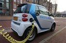 BALANCE :: Poland - electric car driver's destination?