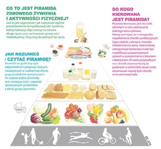 POLSKI FUSION :: The healthy eating pyramid