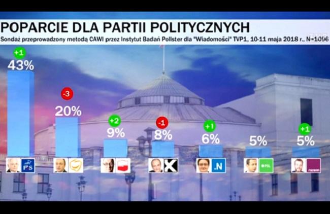Image: wiadomosci.tvp.pl