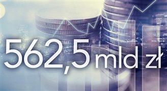 За 8 месяцев этого года польский экспорт вырос на 7,7%