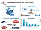 BALANCE :: Ambitious goals of Polish Trade and Investment Agency
