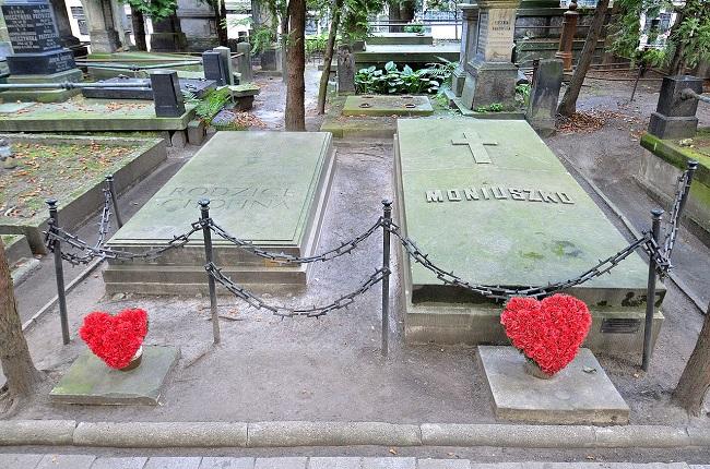 Могила Станислава Монюшка на кладбище Повонзки в Варшаве (справа)