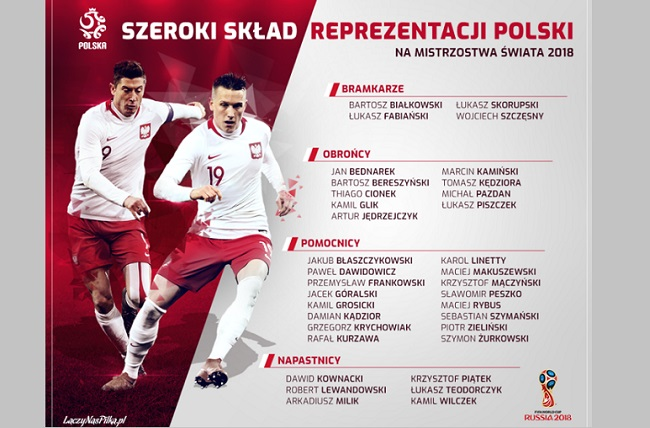 Image: laczynaspilka.pl